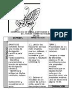 3er Grado - Bloque 3 - Dosificación de Competencias.doc