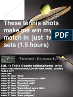 DB2_DBA_SQLS