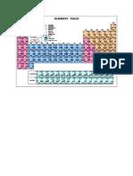 tabel periodik.doc