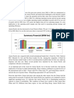 Financial Analysis Amore.docx
