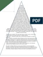 Formato de Piramide Para Lecturas