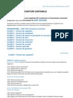 Codfiscal.net-plan Functii Conturi Contabile
