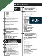 SW_Timeline_March_2012.pdf