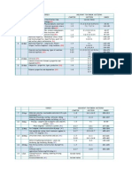 Topics by Textbook Sections(1)