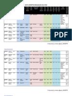 Data Snmptn Undangan 2012 Uns