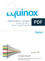 Digital Search- Google Training- Equinox