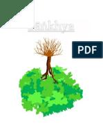 Sankhya Main Text