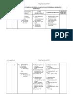 Rancangan Pelajaran Tahunan Pendidikan Jasmani Dan Pendidikan Kesihatan