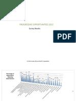 PO2012 Survey Results Complete