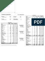 2012 CdAPD Crime Report