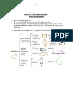 TIPS Para Poligonos y Circulos (Areas y Perimetros