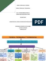 Tecnica Tecnologia y Tecnocracia