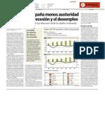 FMI Pide Menos Austeridad