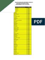 Buenos Aires Ordenamiento Localidades PDF.pdf