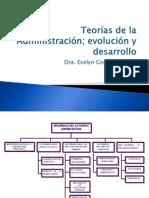 teorasdelaadministracin-110315215307-phpapp02