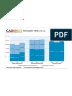 Caobisco 11012013161126 Consumption Trends