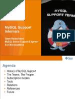 14603836 MySQL Support Internals