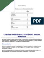 Constante Dieléctrica Y CLASIFICACION