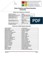 Pyrophoric Water Reactive shock sensitive chemicals.pdf