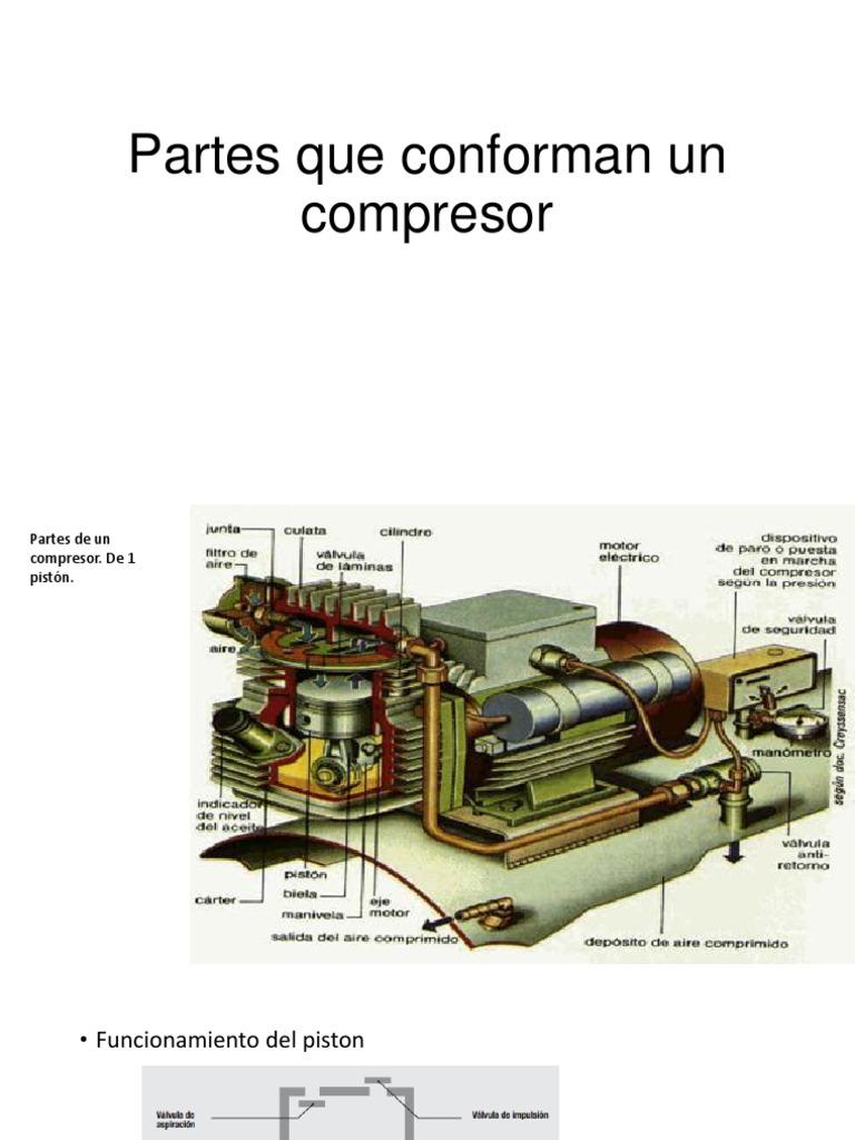 compresor de aire partes. compresor de aire partes