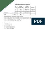 Contoh Perhitungan ITP