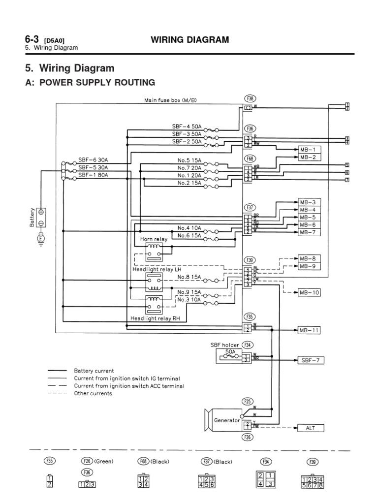 99 impreza wiring diagram | relay | switch  scribd