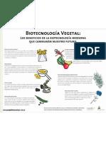 Bio Vegetal