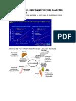 MANAGEMENTUL HIPERGLICEMIEI IN DIABETUL ZAHARAT TIP 2.doc
