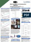 The Model of Mobile Web Uptake in the Developing World (MMWUDW) by Betty Purwandari