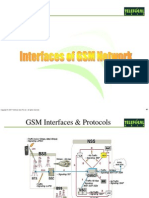 GSM Interfaces.ppt