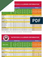 Nutrition Information - Panda Express