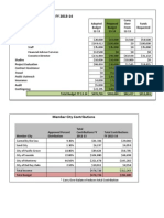 MPRWA Proposed Budget FY 2013-14
