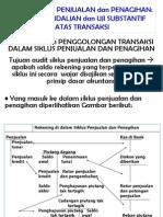 Audit Siklus Penjualan Dan Penagihan Uji Pengendalian Dan Uji Substantif Atas Transaksi