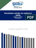 Resultados Rivera Media GRS Feb 2013