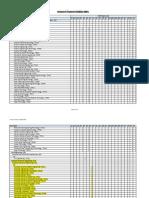 Eligibility Matrix CCMT 2012