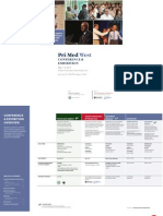 Pri-Med West 2013 Full Conference Brochure