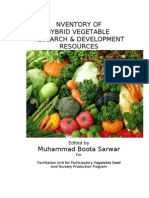 INVENTORY OF