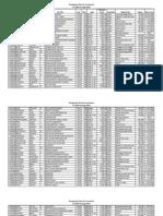 ESI,2010,2012, 2013 report