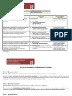 QUIM2_ Temario del curso.pdf