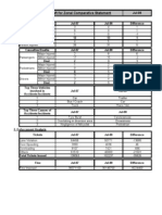Gta v Vehicle Hash List | Vehicles | Land Vehicles