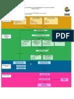 TIC Reussite Demarche Ressources 2013 01