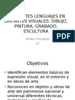 Diferentes Lenguajes en Las Artes Visuales