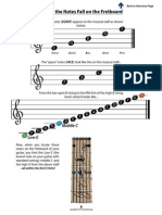 How to Read Guitar Music Notes