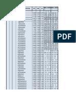 Taquimetria en Excel Para Topografia