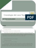 Cronología del caso Toyota