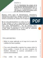 Carta Dinagráfica