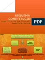 Esquema de la constitución mexicana