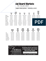 Transacted paper stock prices – January 8, 2011
