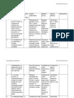 EPSA FCyE2 Luna 1e Dosificacion