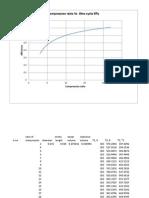 Compression Ratio vs Effy